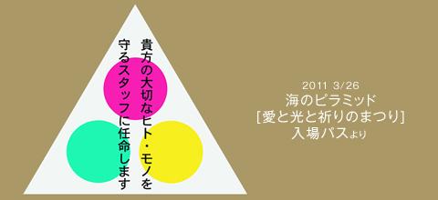 放射線の数値の読み方 2011 3/28